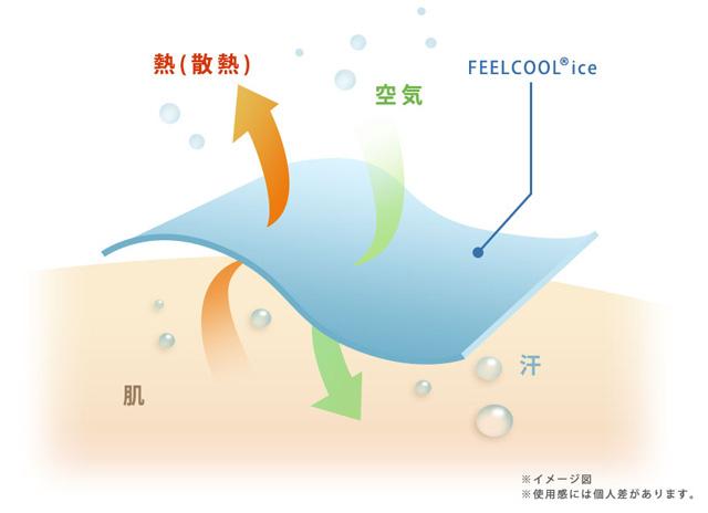 ひんやり素材 FEEL COOL ice